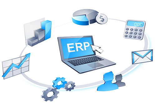Quản lý doanh nghiệp bằng phần mềm ERP